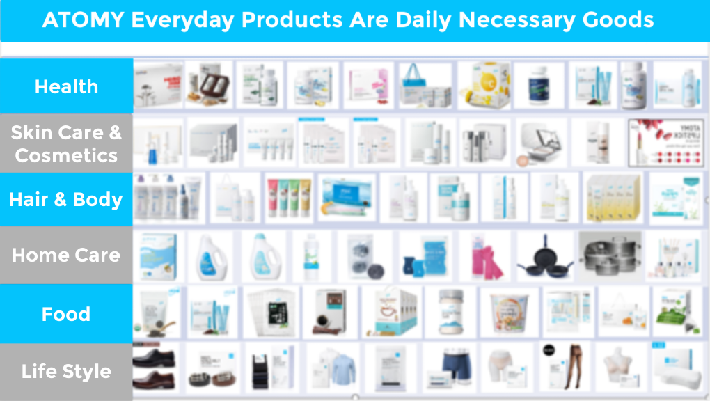 ATOMY-Everyday-Products-Are-Daily-Necessary-Goods-v3